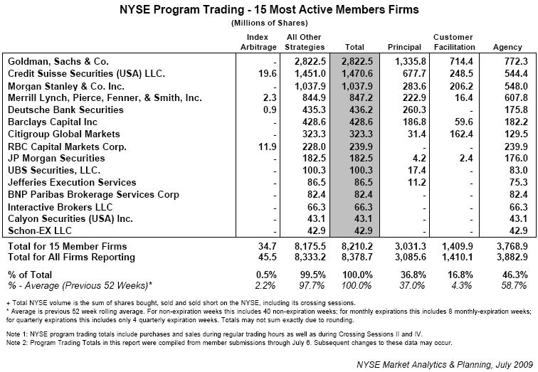 NYSE fixed